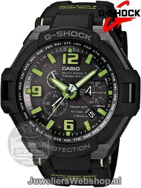 GW-4000