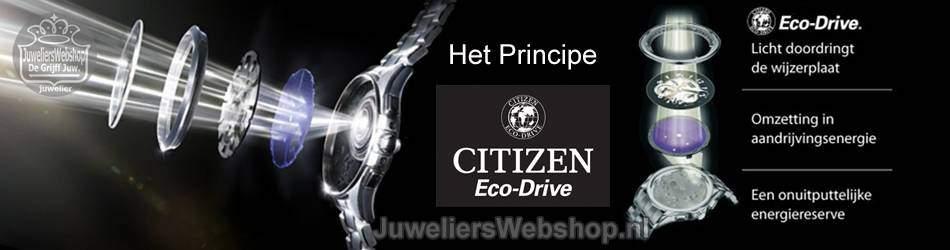 Citizen-Eco-Drive Techniek
