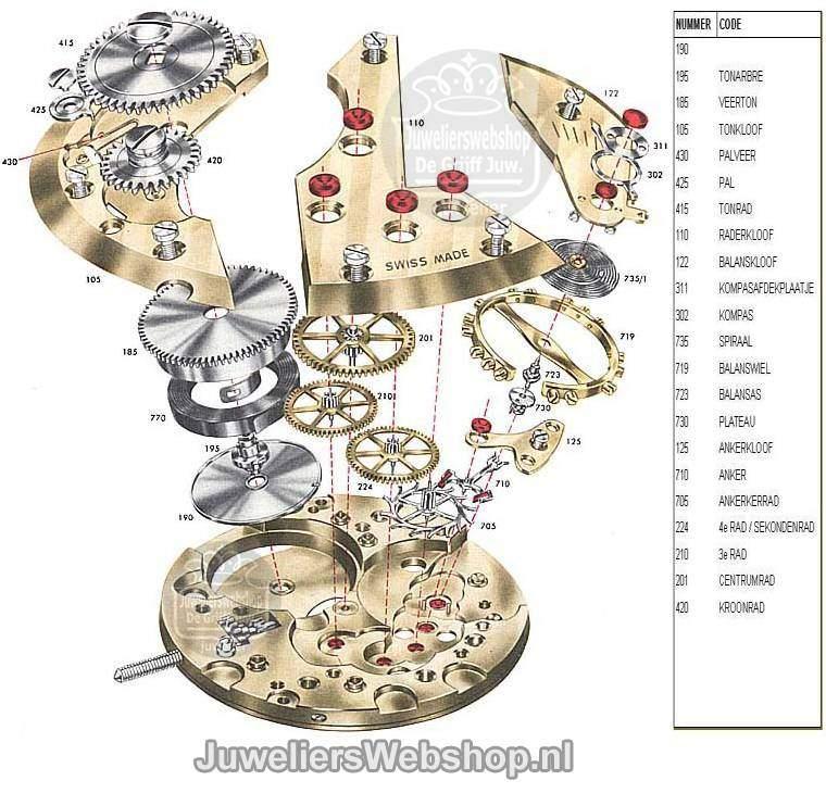 Uurwerk Mechanish in beeld