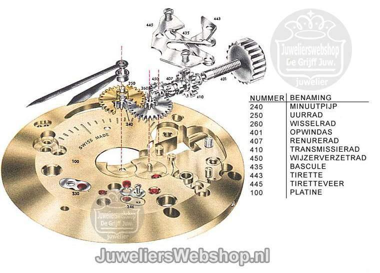 Platine van uurwerk van mechanisch horloge.